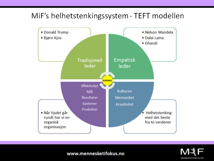 MiF sin TEFT modell med det beste fra begge verdener