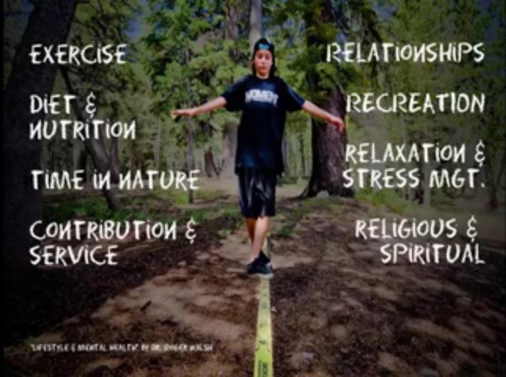 13 årings svar på de 8 ingredienser for et lykkelig liv